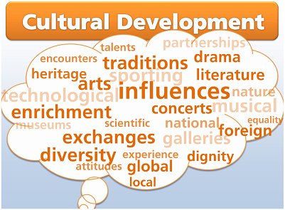 SMSC-Cultural